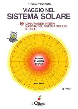 Viaggio nel sistema solare – Volume II